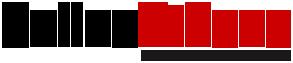 Online Athens logo