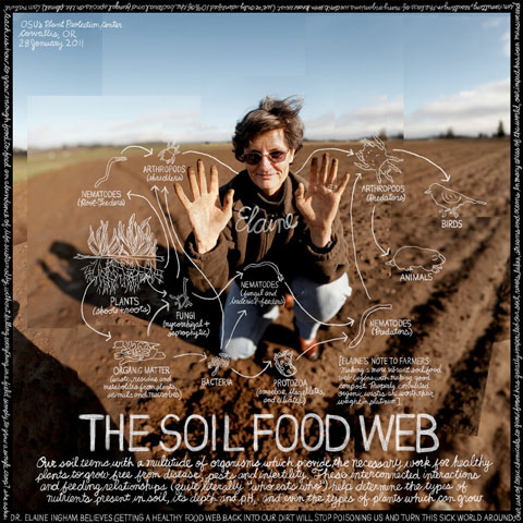 World-Renowned Soil Biologist will be answering YOUR questions on the Farmer Forum!