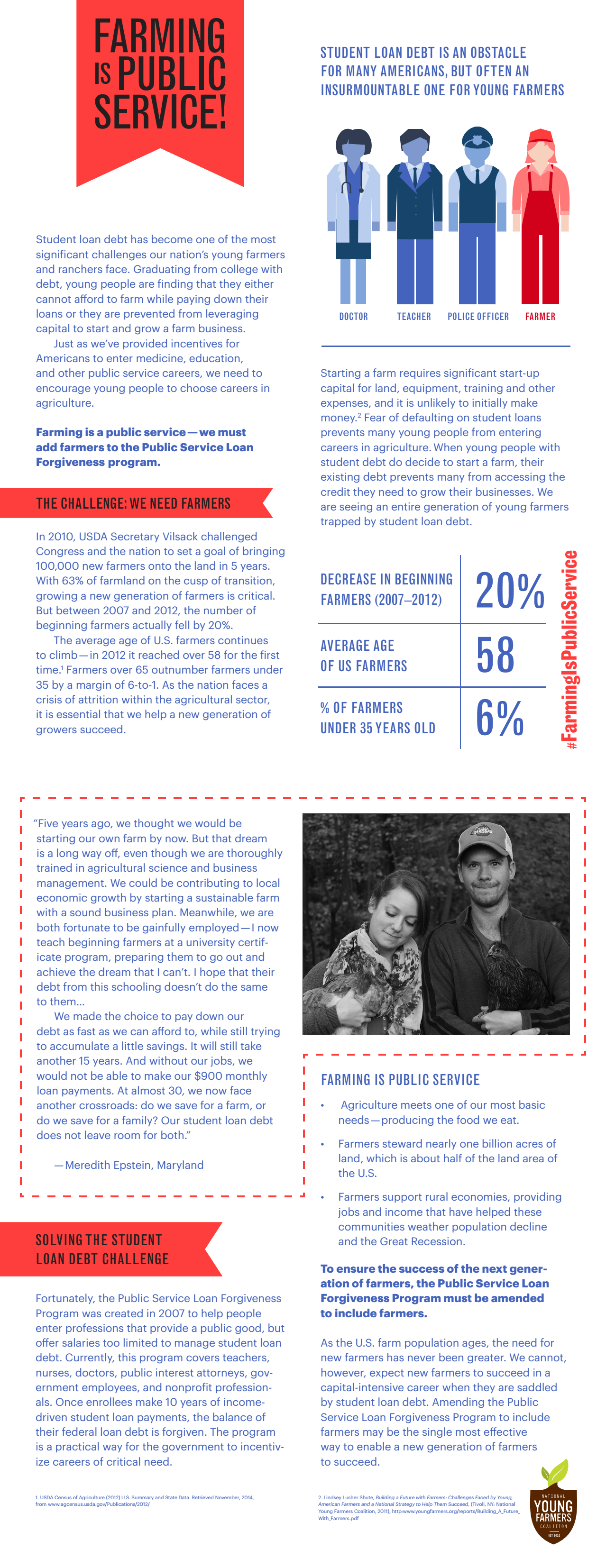Student Loan Campaign - the problem one-pager