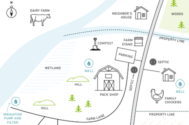 Mapping Your Farm