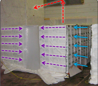 Forced-Air Cooling Systems